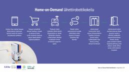 Citylogistiikka-hankkeessa tuotettu inforgraafi, joka havainnollistaa lähettirobottipalvelun toimintamallia. Mallin toteutuksesta on vastannut Forum Virium Helsinki